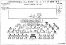 Member_081017