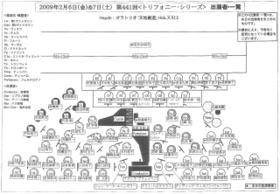 Member_090207